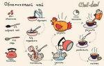 Прикольные рецепты с фото
