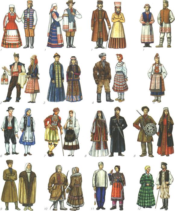 Национальные костюмы народов ссср картинки с названиями, учителям день